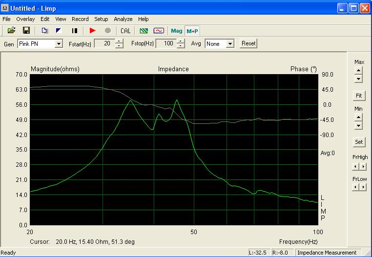 Comment calculer la pente d une toiture noclegi for Calcule d une pente