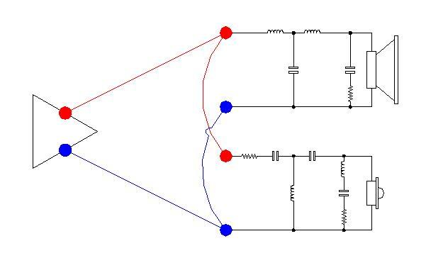 branchements hp    ampli